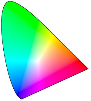 Kleurenruimte / colorspace