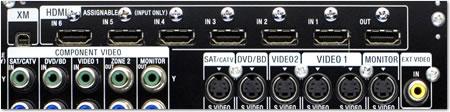 Sony STR-DA5300ES achteraanzicht: aansluitingen