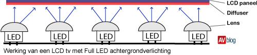 full-led-tv-schema
