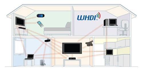 whdi-wireless-hdmi